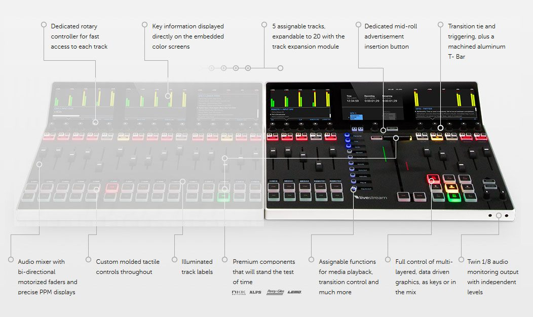Livestream Studio Surface Core Module - features