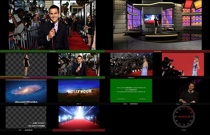 TriCaster 460 - MultiView