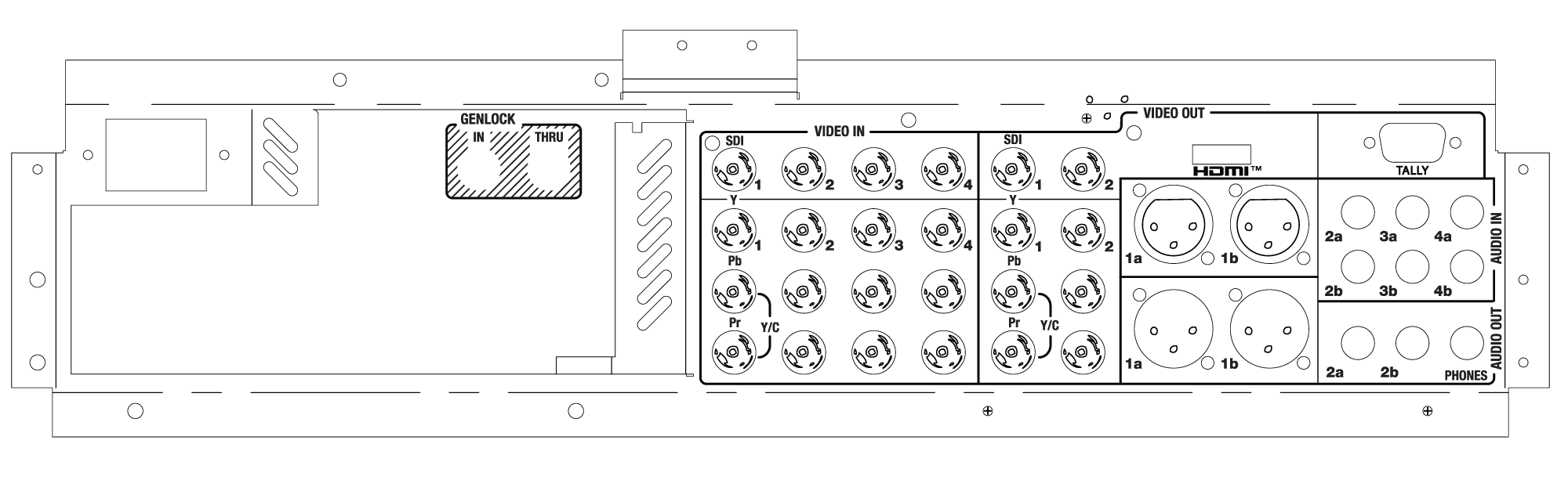 TriCaster 460 - Rear Panel Diagram