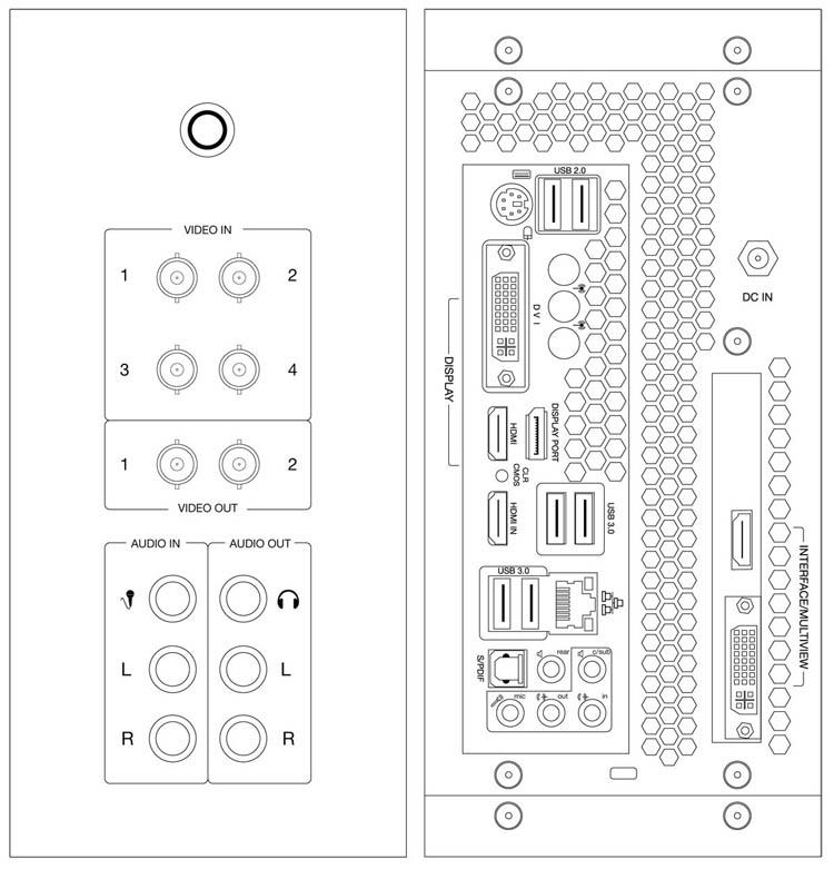 TriCaster Mini HD-4 SDI - Connections