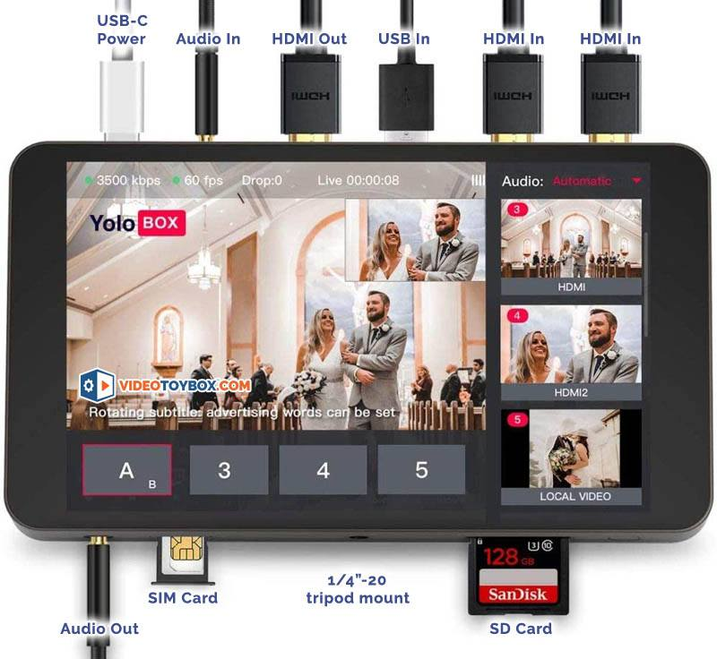 YoloBox Portable Live Streaming Device - connections